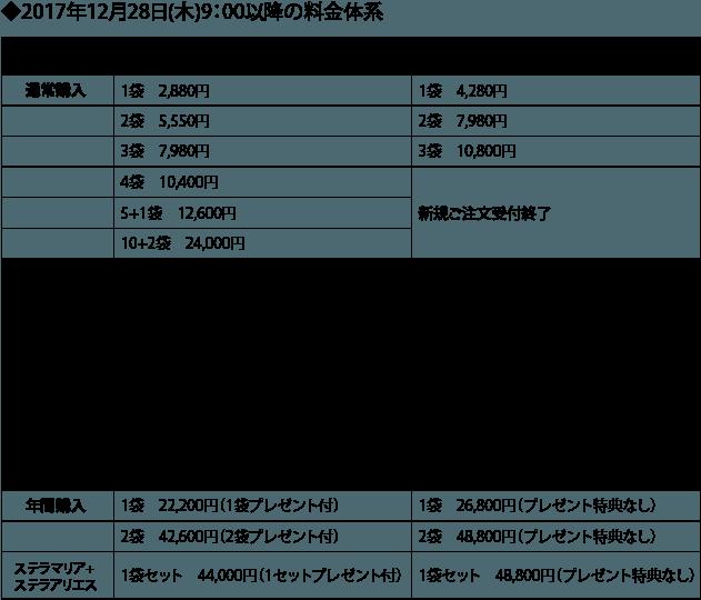 マリア料金改定表